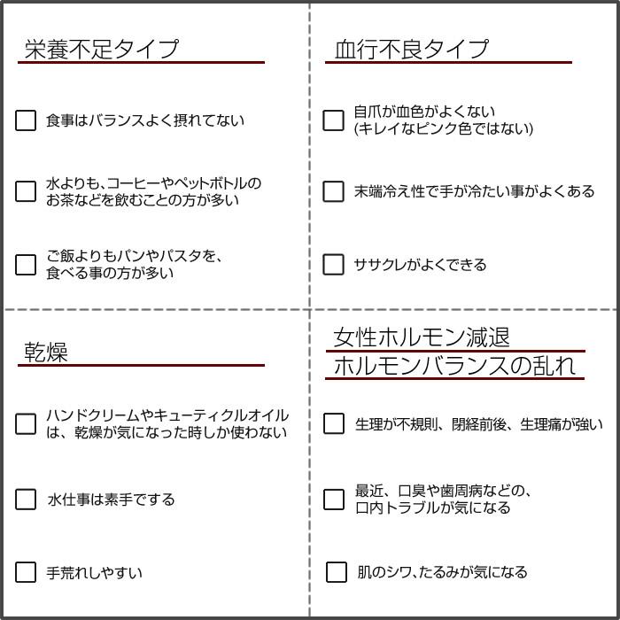 【ハンドケアコラム】 爪がもろい人は〇〇不足(2019/08/20 更新)